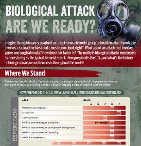bioterrorismfb