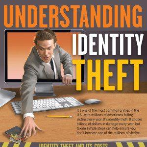 identity-theft_fb