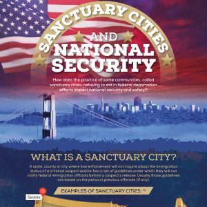 Sanctuary Cities and National Security | Security Degree Hub